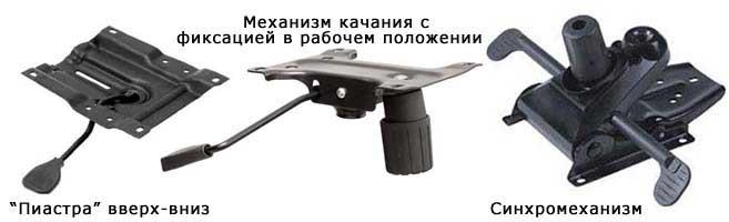 Механизмы компьютерного кресла
