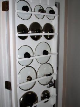 крышки на дверце