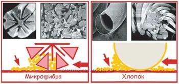салфетки из микрофибры для уборки,